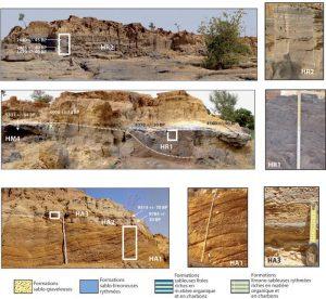 Fig.5 Synthèse chronostratigraphique des sédiments holocène du Yamé.